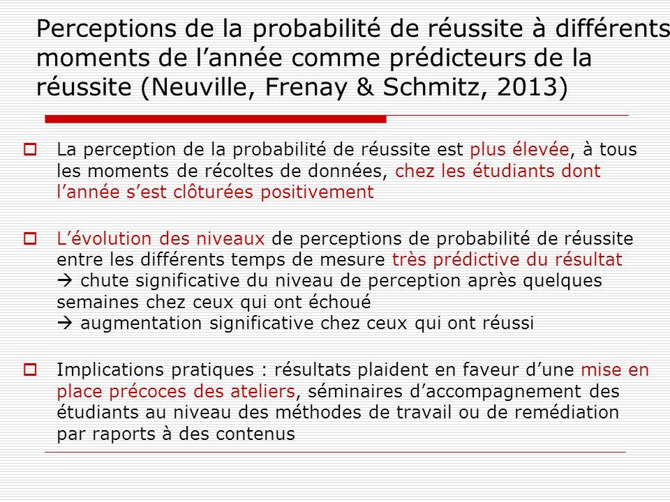 Perceptions de la probabilité de réussite à différents moments de l'année comme prédicteurs de la réussite (Neuville, Frenay & Schmitz, 2013)