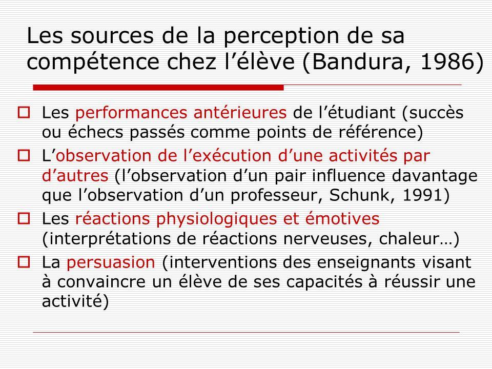 Les sources de la perception de sa compétence chez l'élève (Bandura, 1986)
