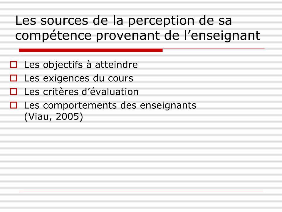 Les sources de la perception de sa compétence provenant de l'enseignant