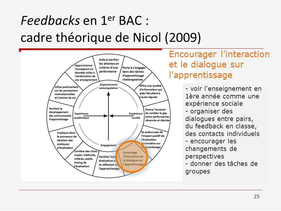 Feedbacks en 1er BAC : cadre théorique de Nicol (2009)