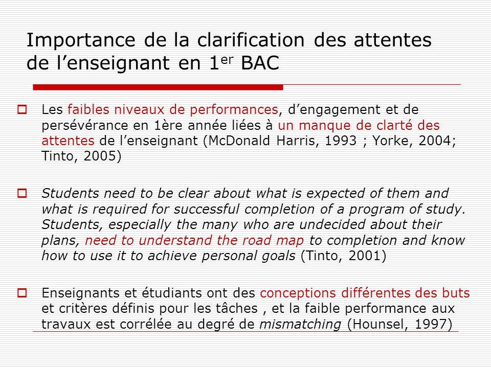 Importance de la clarification des attentes de l'enseignant en 1er BAC