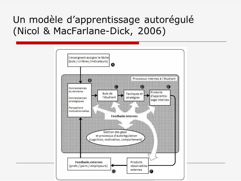 Un modèle d'apprentissage autorégulé (Nicol & MacFarlane-Dick, 2006)