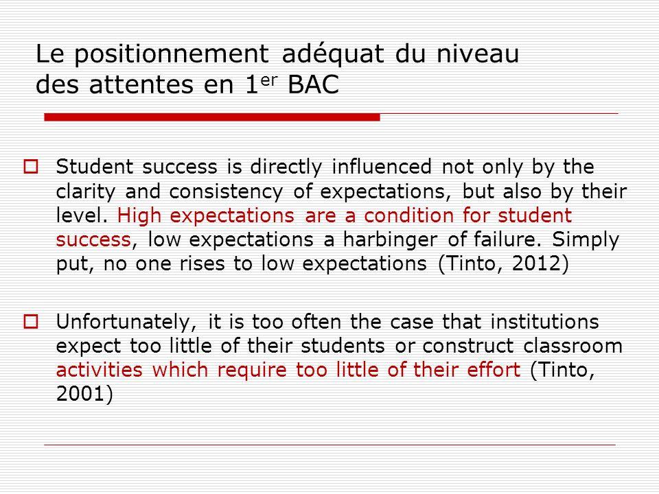 Le positionnement adéquat du niveau des attentes en 1er BAC