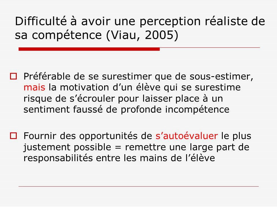 Difficulté à avoir une perception réaliste de sa compétence (Viau, 2005)
