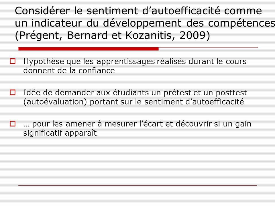 Considérer le sentiment d'autoefficacité comme un indicateur du développement des compétences (Prégent, Bernard et Kozanitis, 2009)