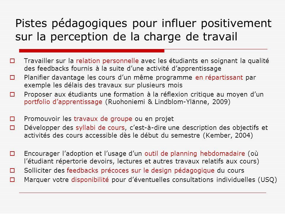 Pistes pédagogiques pour influer positivement sur la perception de la charge de travail