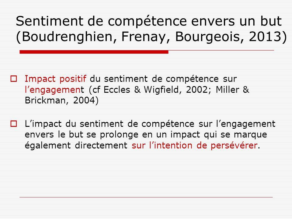 Sentiment de compétence envers un but (Boudrenghien, Frenay, Bourgeois, 2013)