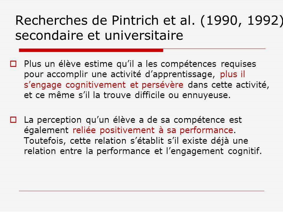 Recherches de Pintrich et al. (1990, 1992) secondaire et universitaire