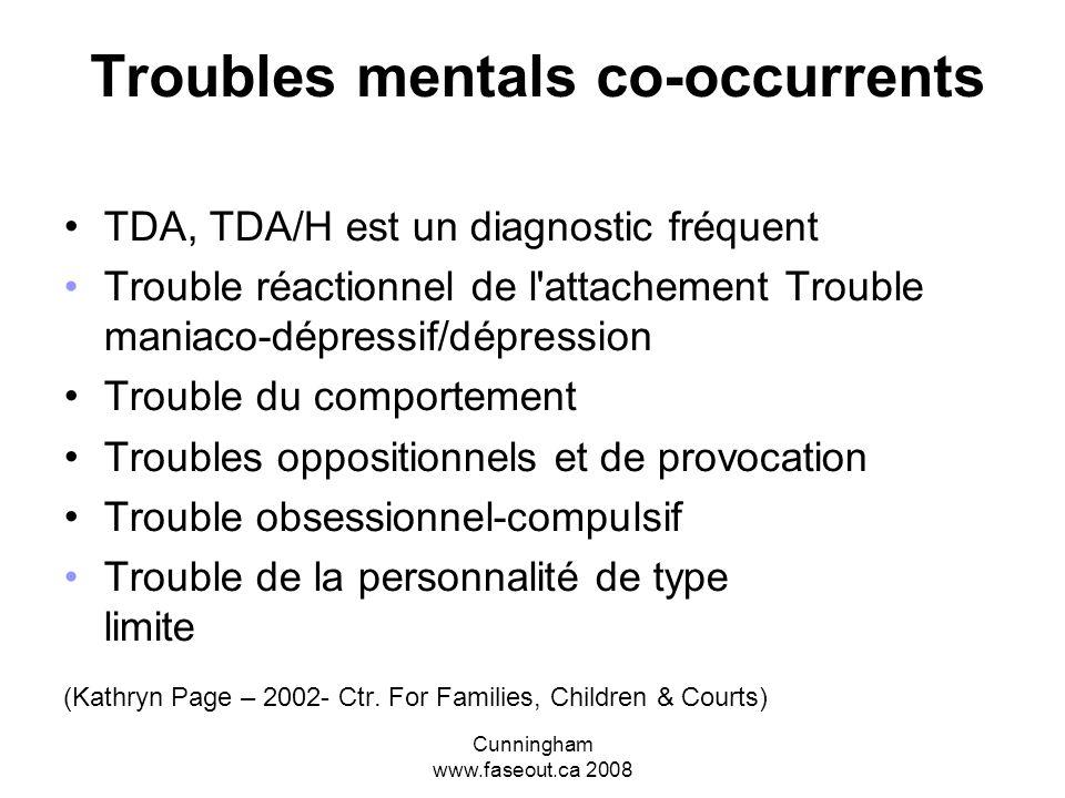 Troubles mentals co-occurrents
