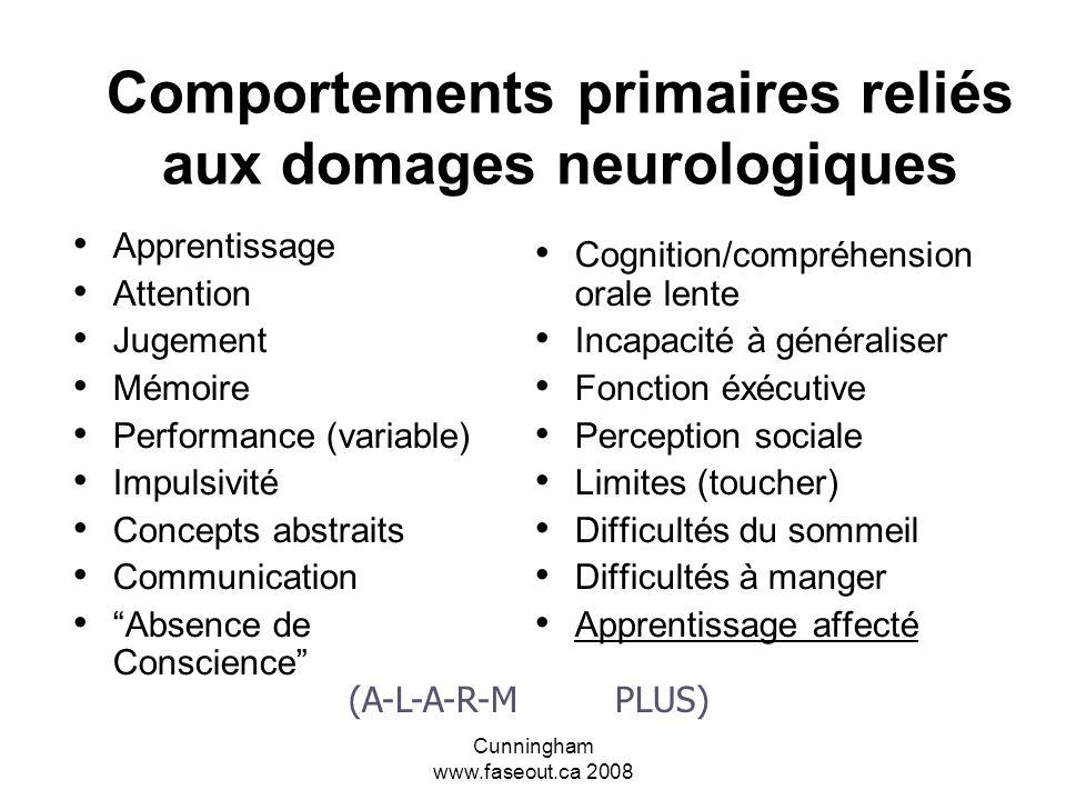 Comportements primaires reliés aux domages neurologiques