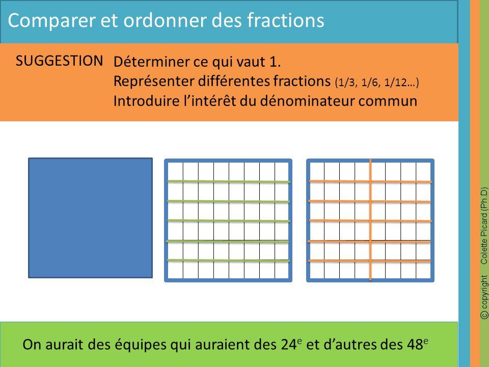 Comparer et ordonner des fractions