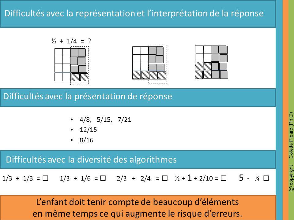 Difficultés avec la représentation et l'interprétation de la réponse
