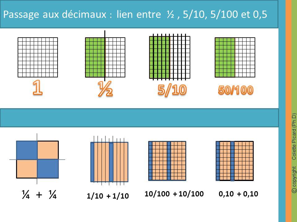 Passage aux décimaux : lien entre ½ , 5/10, 5/100 et 0,5