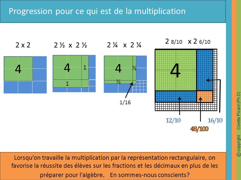 Progression pour ce qui est de la multiplication