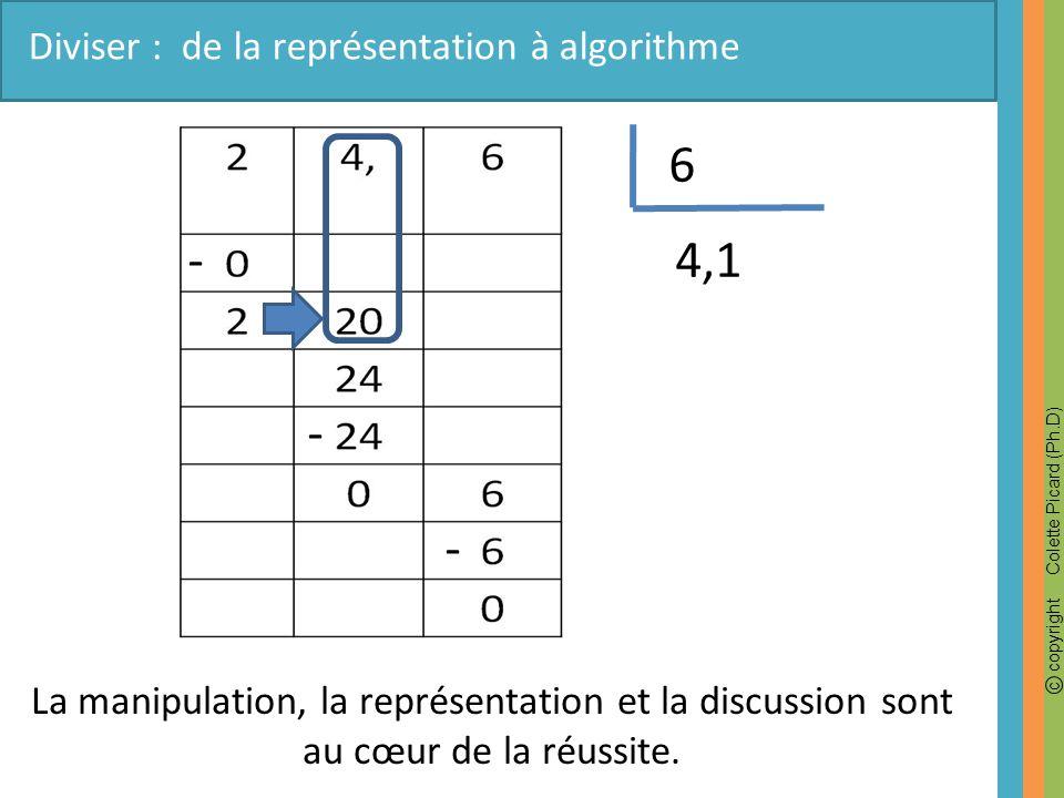 6 - 4,1 - - Diviser : de la représentation à algorithme