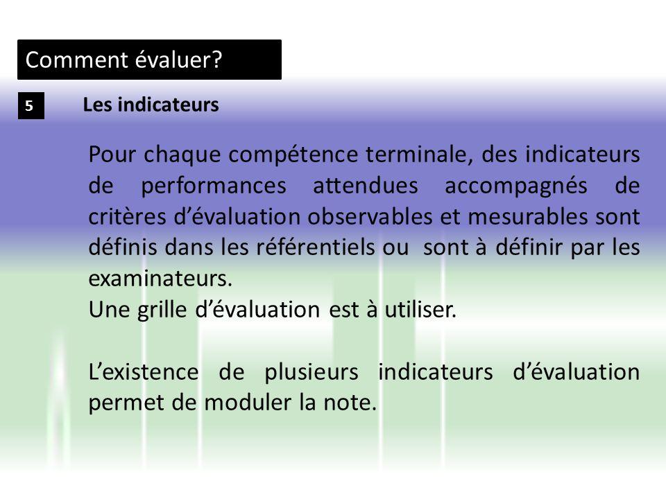 Une grille d'évaluation est à utiliser.