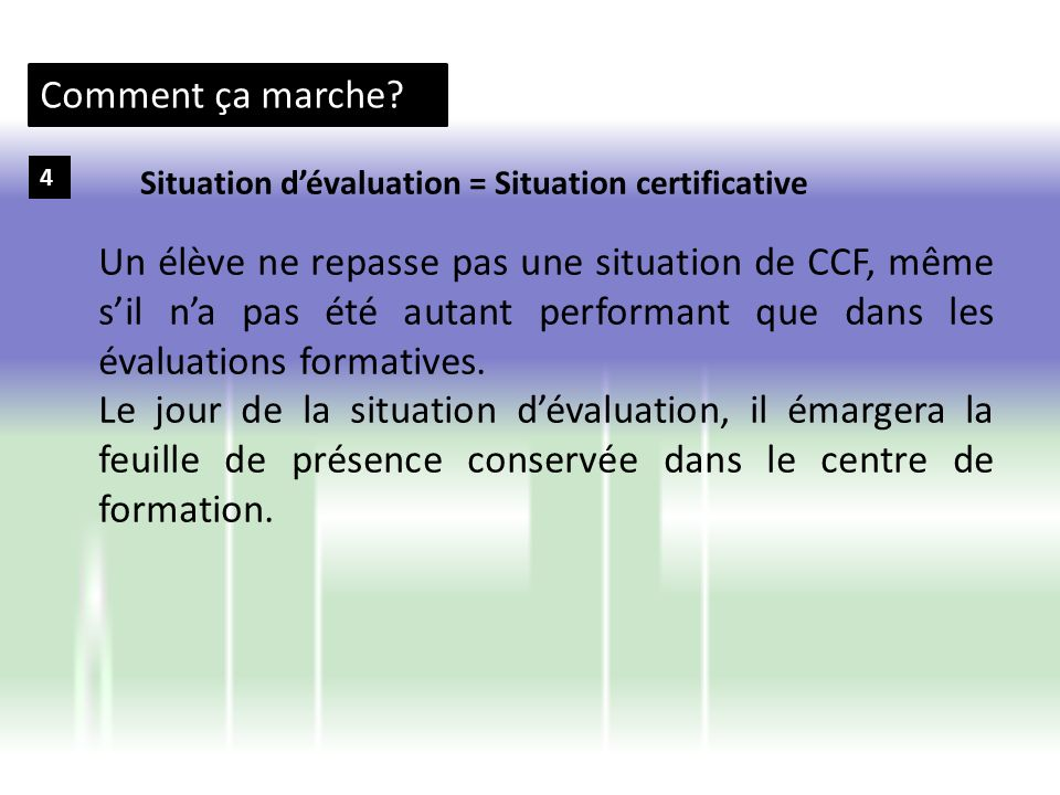 Comment ça marche 4. Situation d'évaluation = Situation certificative.