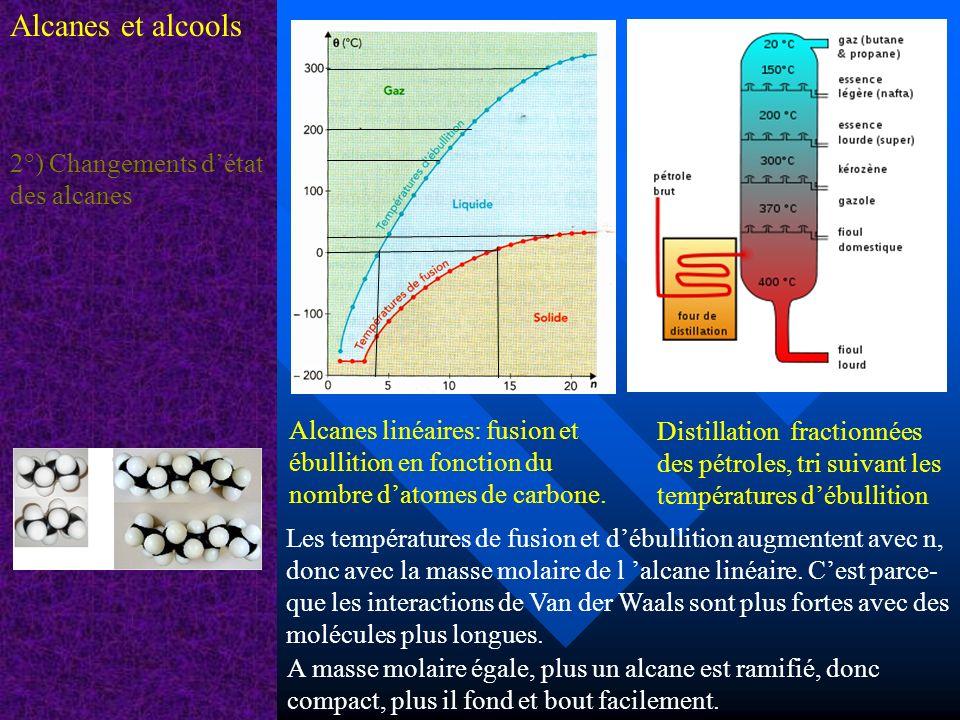 Alcanes et alcools 2°) Changements d'état des alcanes