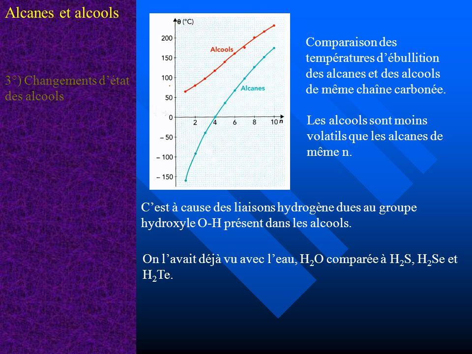 Alcanes et alcools Comparaison des températures d'ébullition des alcanes et des alcools de même chaîne carbonée.