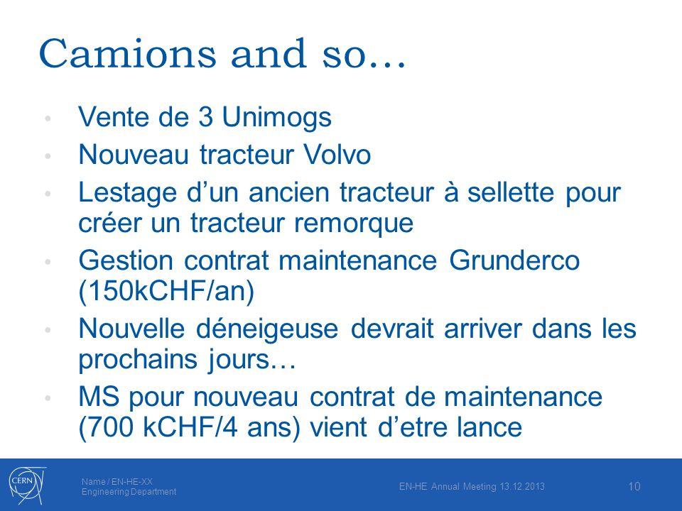 Camions and so… Vente de 3 Unimogs Nouveau tracteur Volvo