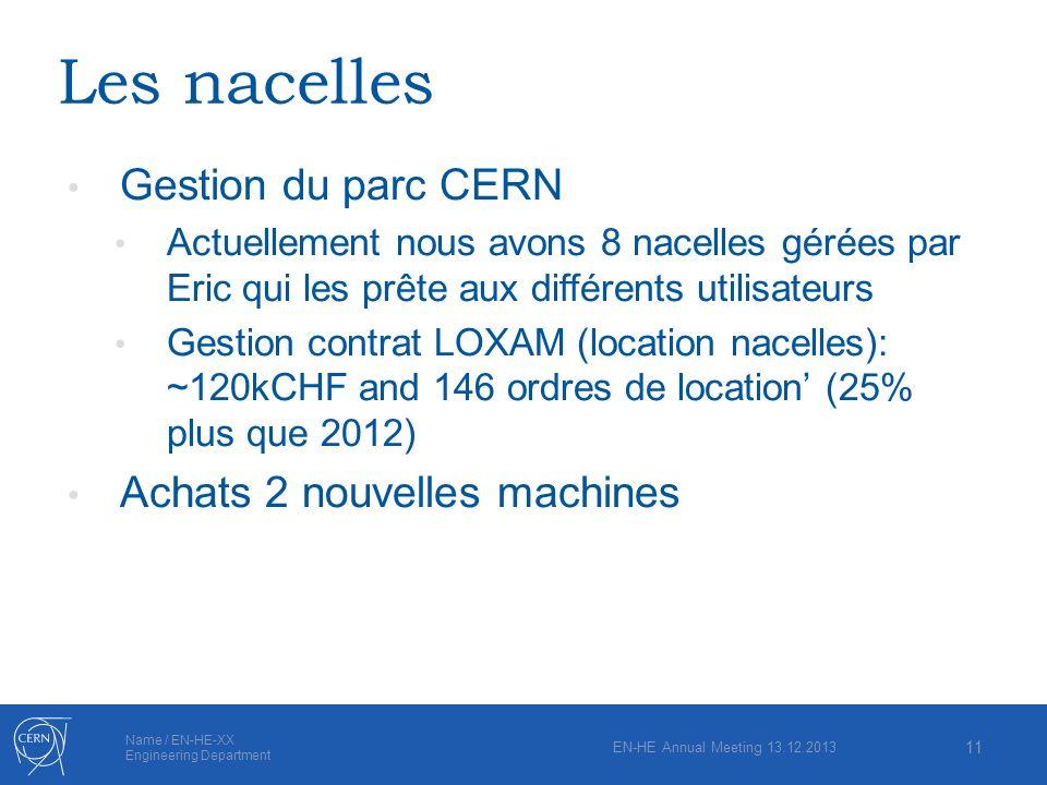 Les nacelles Gestion du parc CERN Achats 2 nouvelles machines