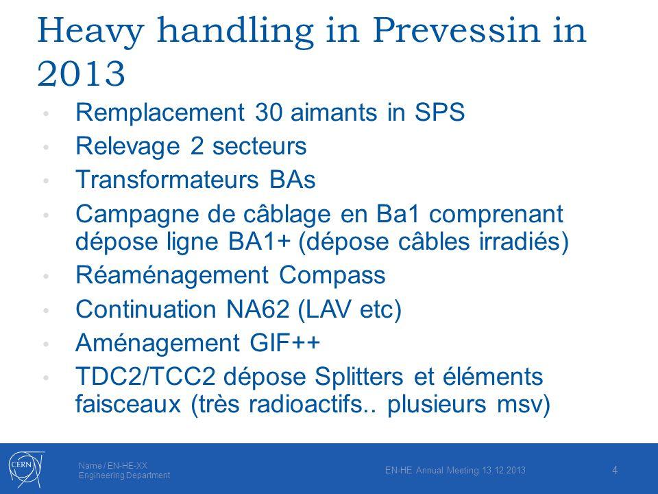 Heavy handling in Prevessin in 2013