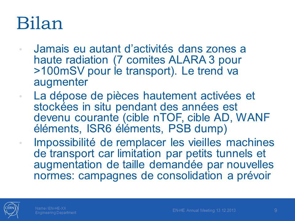 Bilan Jamais eu autant d'activités dans zones a haute radiation (7 comites ALARA 3 pour >100mSV pour le transport). Le trend va augmenter.