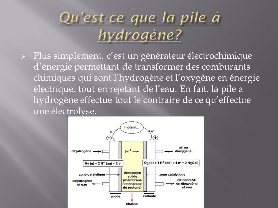 Qu'est-ce que la pile à hydrogène