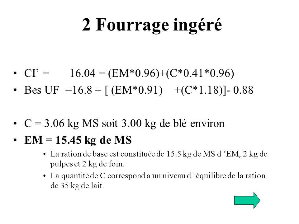2 Fourrage ingéré CI' = 16.04 = (EM*0.96)+(C*0.41*0.96)