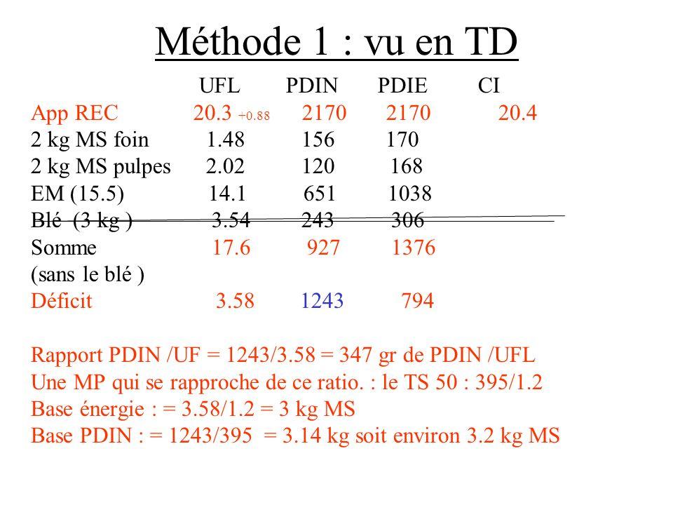 Méthode 1 : vu en TD UFL PDIN PDIE CI