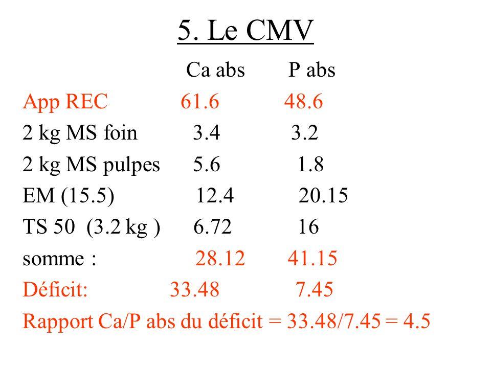 5. Le CMV Ca abs P abs App REC 61.6 48.6 2 kg MS foin 3.4 3.2