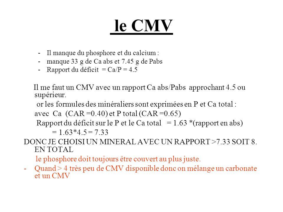 le CMV Il manque du phosphore et du calcium : manque 33 g de Ca abs et 7.45 g de Pabs. Rapport du déficit = Ca/P = 4.5.