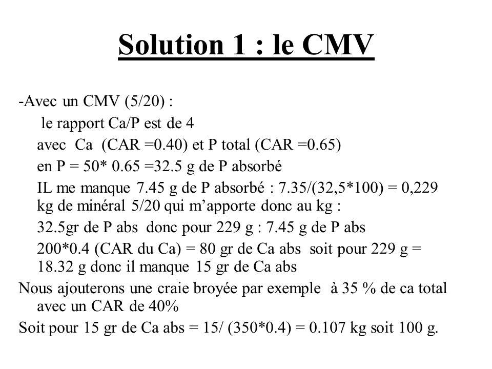 Solution 1 : le CMV -Avec un CMV (5/20) : le rapport Ca/P est de 4