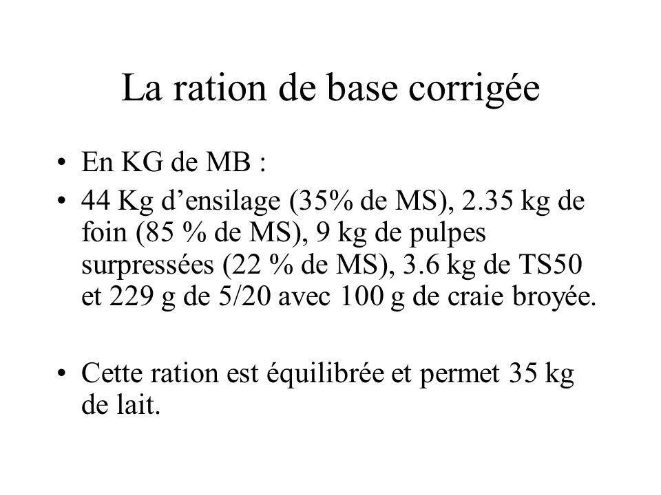 La ration de base corrigée