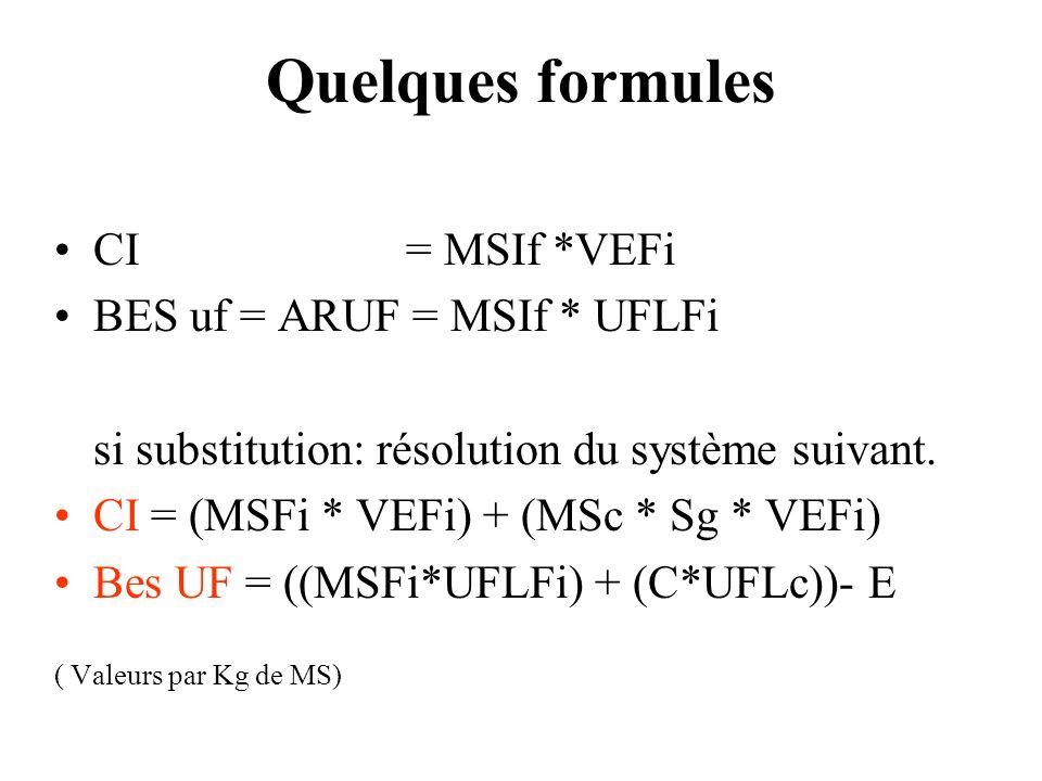 Quelques formules CI = MSIf *VEFi BES uf = ARUF = MSIf * UFLFi