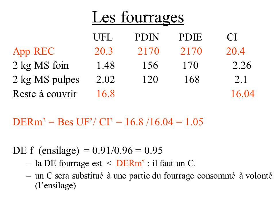 Les fourrages UFL PDIN PDIE CI App REC 20.3 2170 2170 20.4