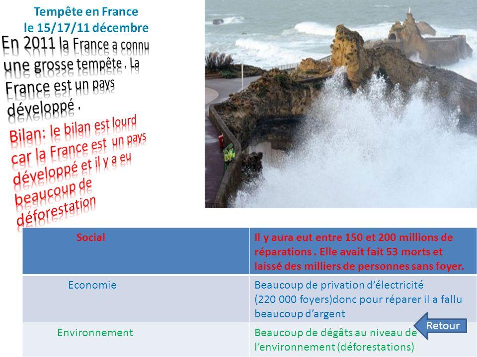 Tempête en France le 15/17/11 décembre