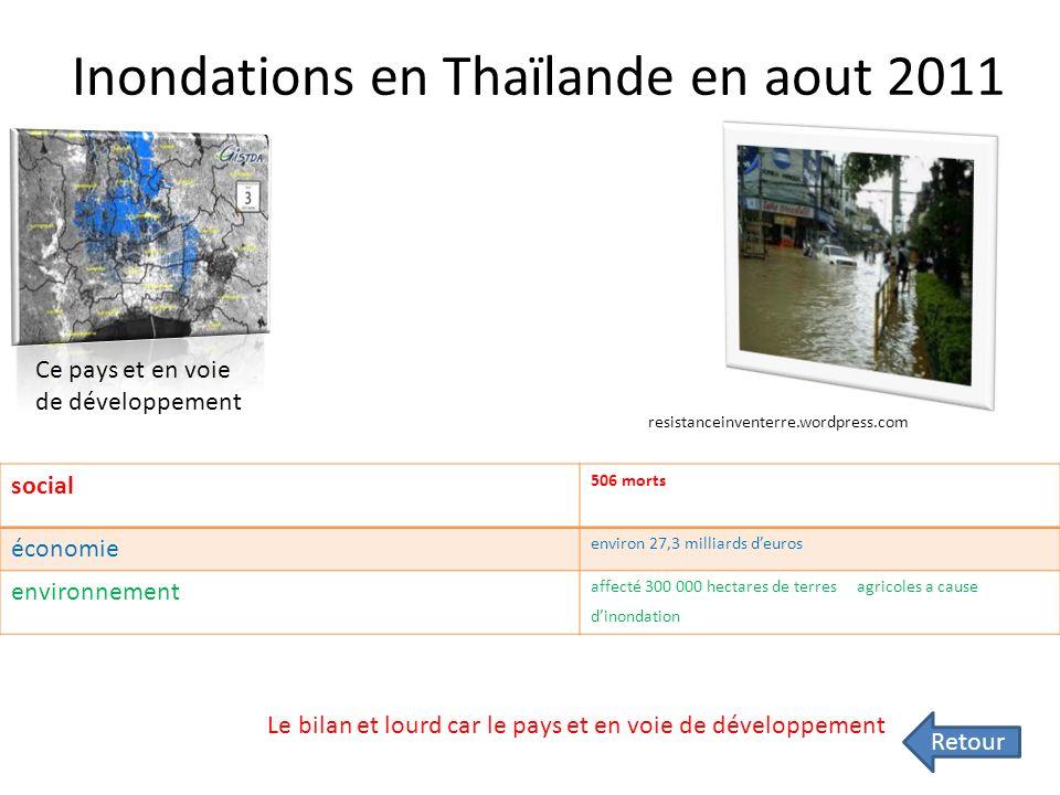 Inondations en Thaïlande en aout 2011