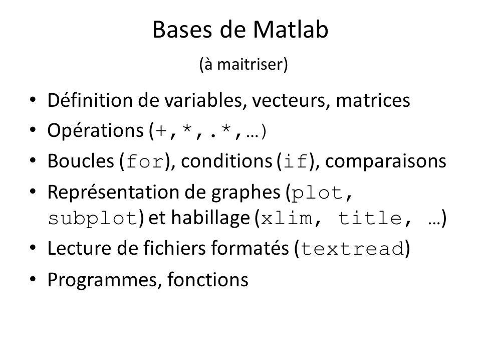 Bases de Matlab (à maitriser)