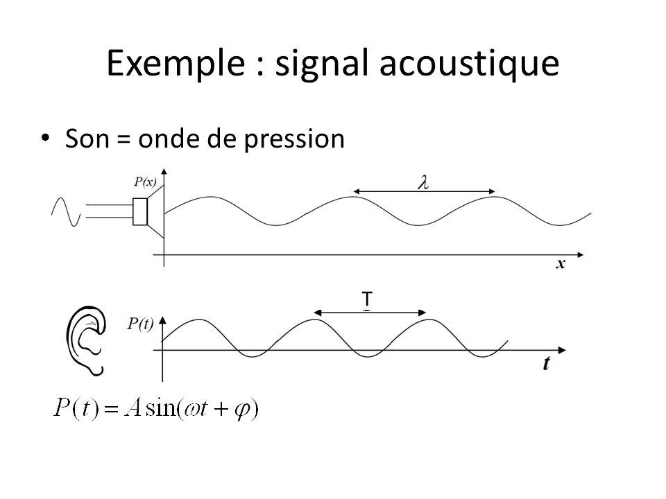 Exemple : signal acoustique