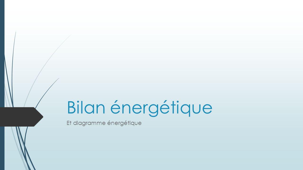 Et diagramme énergétique