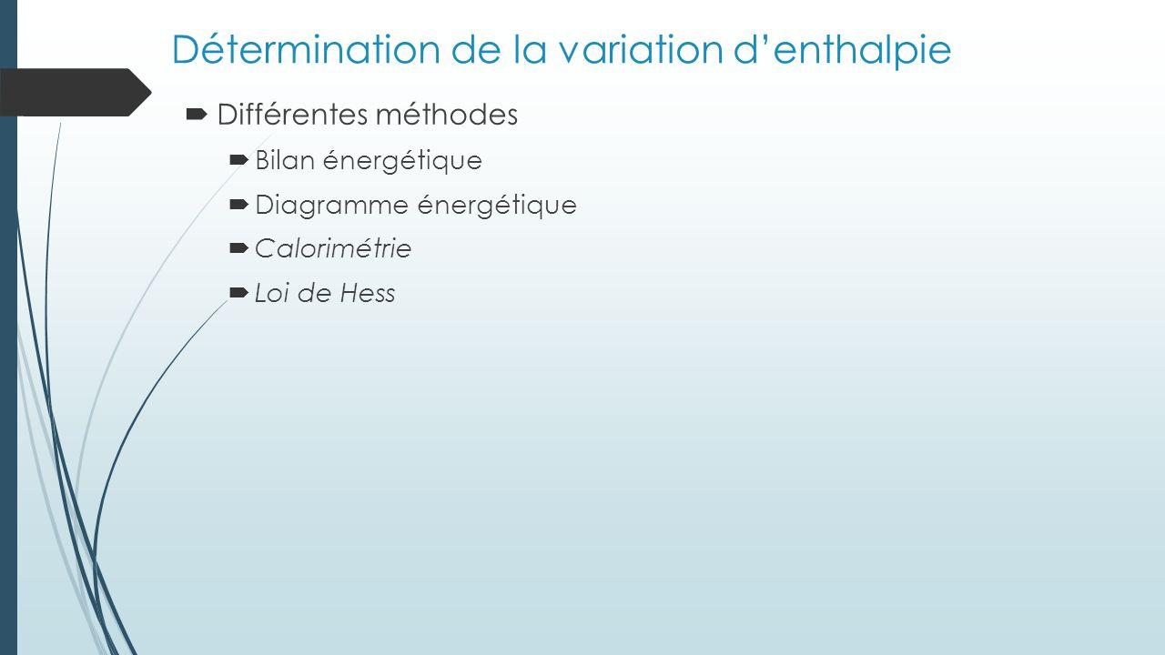 Détermination de la variation d'enthalpie