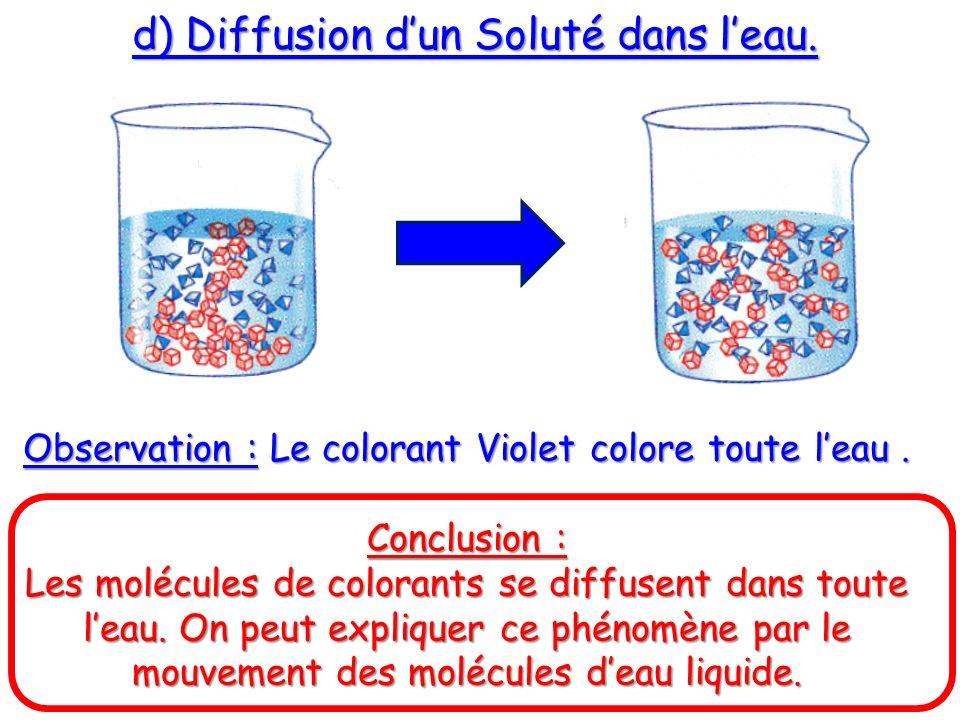 Observation : Le colorant Violet colore toute l'eau .