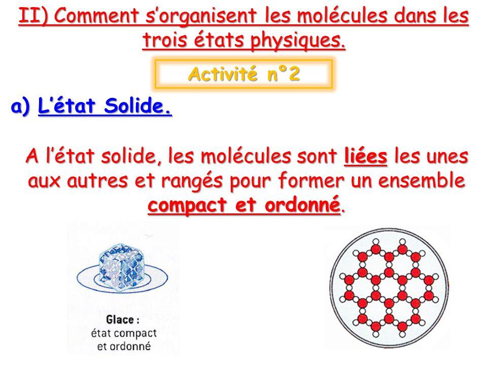 II) Comment s'organisent les molécules dans les trois états physiques.