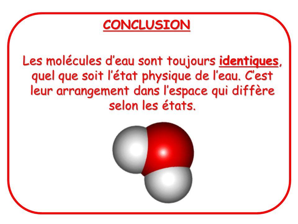CONCLUSION Les molécules d'eau sont toujours identiques, quel que soit l'état physique de l'eau.