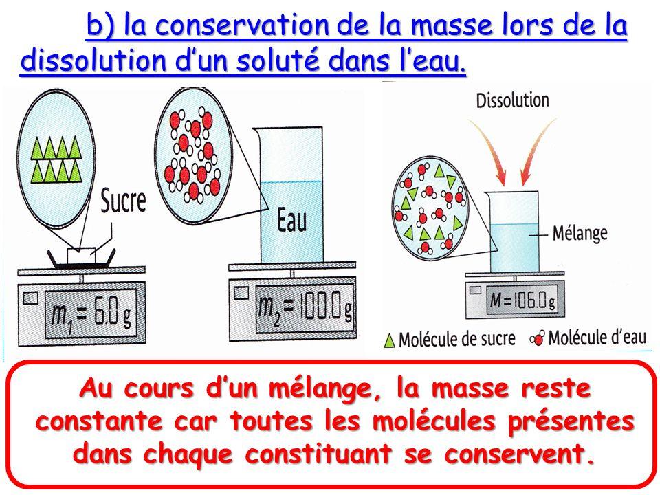 b) la conservation de la masse lors de la dissolution d'un soluté dans l'eau.