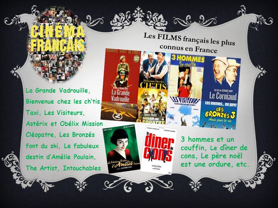 Les FILMS français les plus connus en France