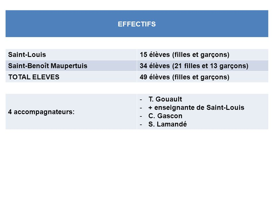 EFFECTIFS Saint-Louis. 15 élèves (filles et garçons) Saint-Benoît Maupertuis. 34 élèves (21 filles et 13 garçons)