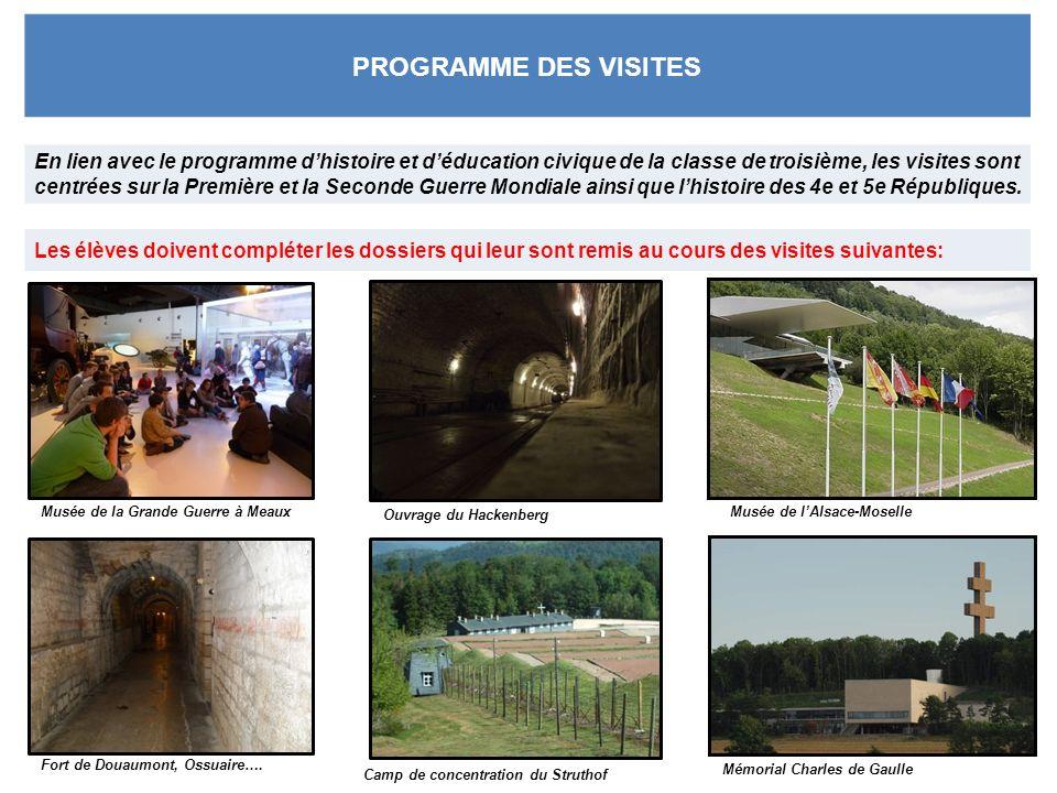 PROGRAMME DES VISITES