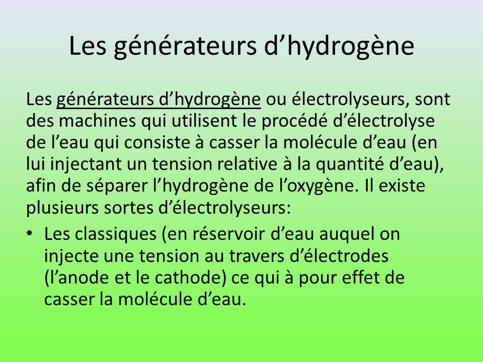 Les générateurs d'hydrogène